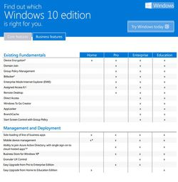 Windows 10 versions 1