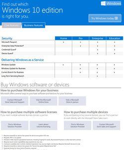 Windows 10 versions 3