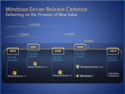 Windows-8-roadmap
