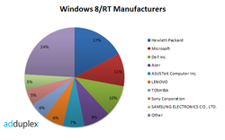 windows-8-rt-brands-GNT