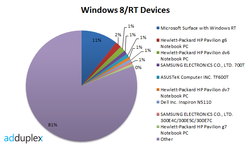 windows-8-rt-devices-GNT