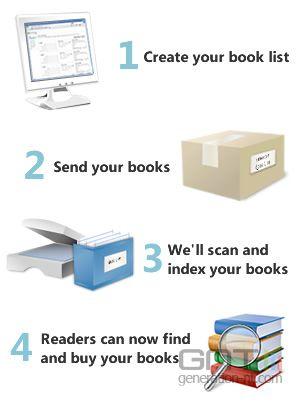 Windows live books search