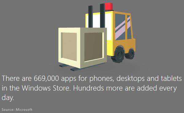 Windows-Store-chiffres