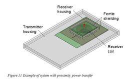 Wireless Power Consortium schema