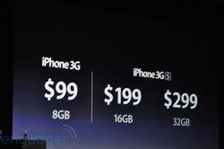 WWDC iPhone 12