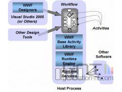 WWFR_diagram