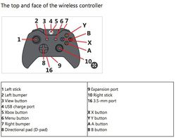 Xbox One manette port audio