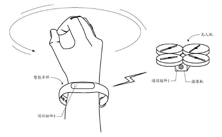 Xiaomi drone bracelet brevet