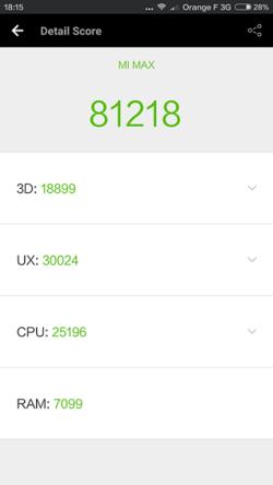 Xiaomi Mi Max AntuTu