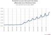 XiTi Monitor: Vista commence à faire son trou d'après le Web