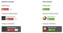 YouTube-bouton-abonnement-chaine