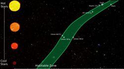 zone habitable 2