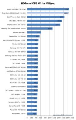 Zotac SONIX benchmarks (2)