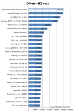 Zotac SONIX benchmarks (3)