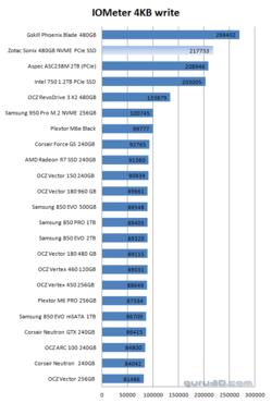 Zotac SONIX benchmarks (4)