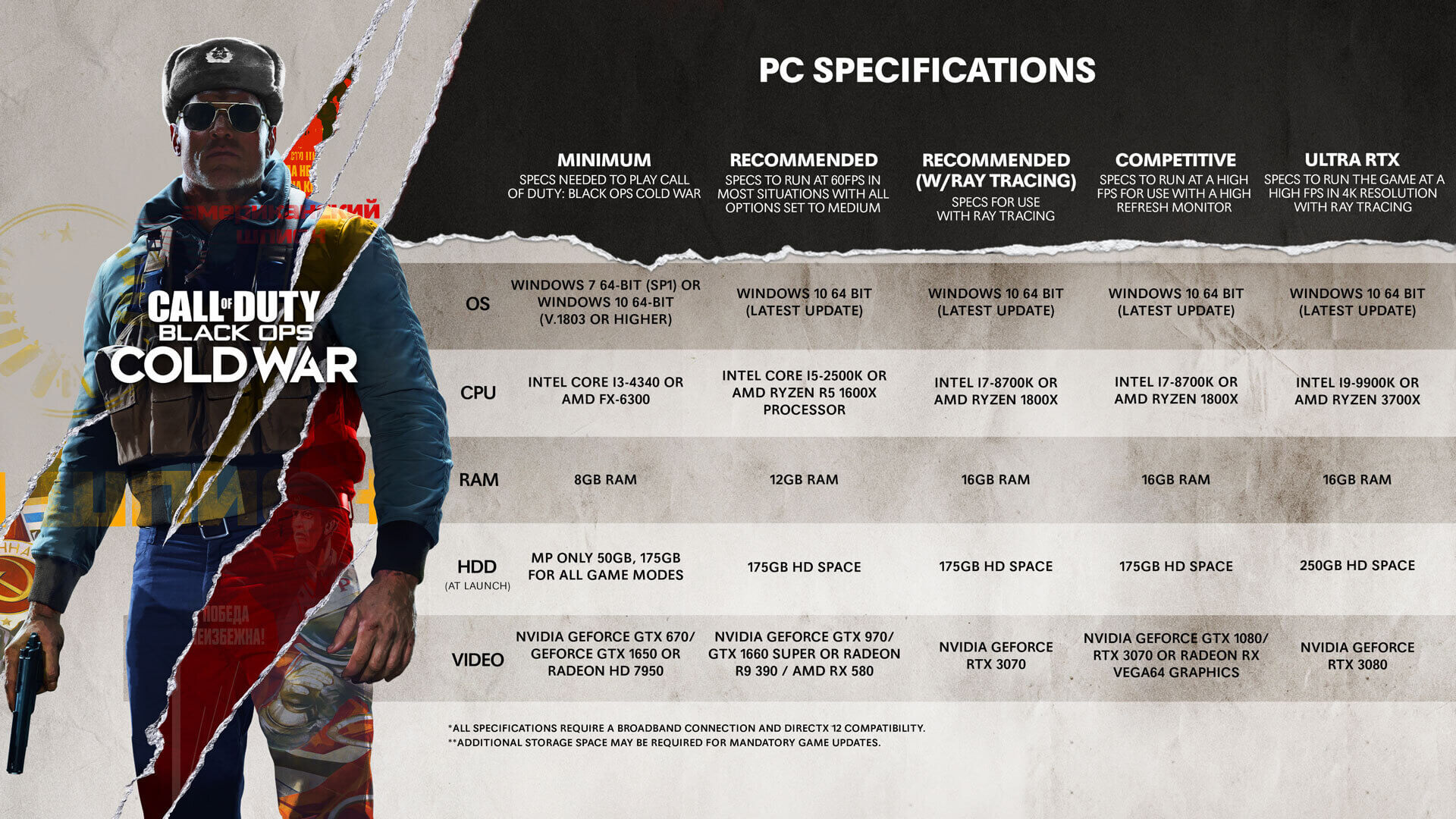 Black Ops Cold War dévoile ses configurations PC — Call of Duty