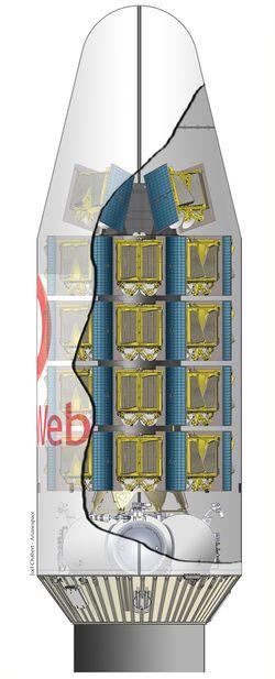 OneWeb Arianespace