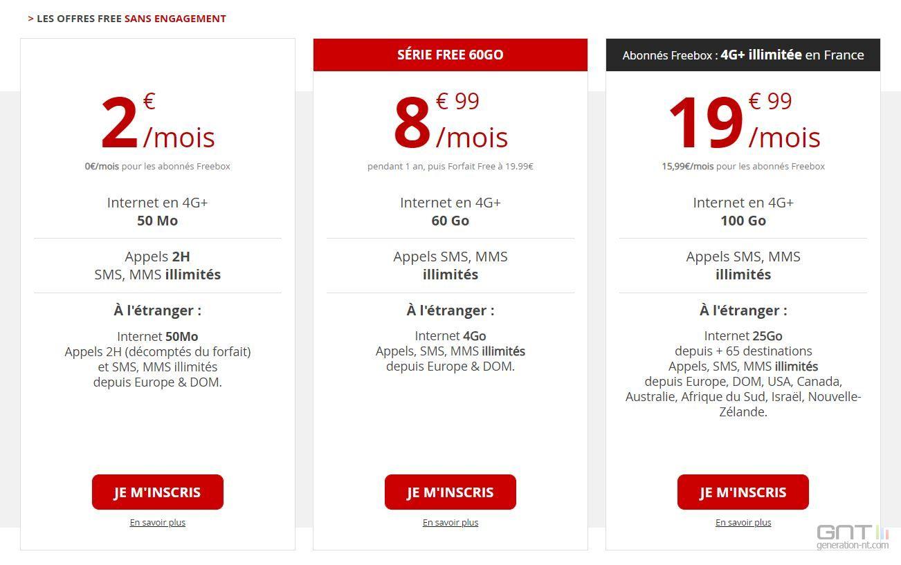 forfait free 2 euros dom tom