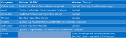 Windows-10-configuration-option-connectivite