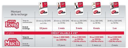 Virgin Mobile Very Much Long