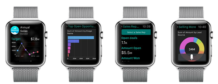 Apple Watch Salesforce