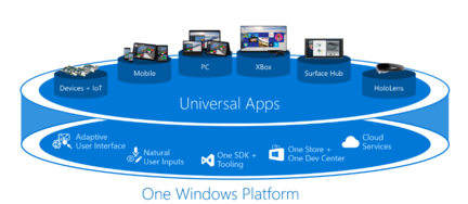 Windows-applications-universelles