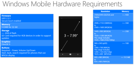 Windows-10-mobile-configuration-minimum