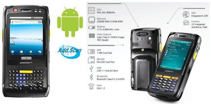 Pidion BIP 6000 Android
