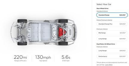 Tesla Model 3 35000 dollars