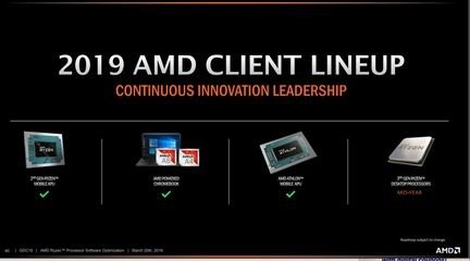AMD Roadmap 2019