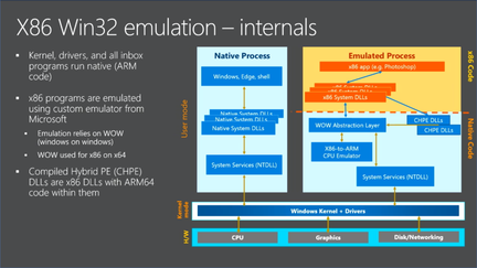 Windows 10 ARM emulation