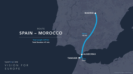 Hyperloop One Espagne