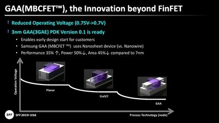 Samsung gravure 3 nm 02