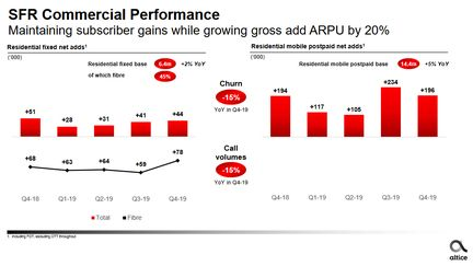 sfr-t4-2019-commercial-performances-fixed-mobile