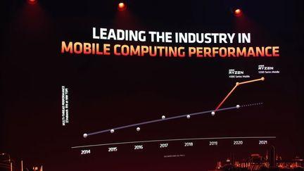 AMD Ryzen 5000 Mobile 02