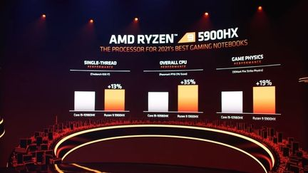 AMD Ryzen 5000 Mobile HX 03
