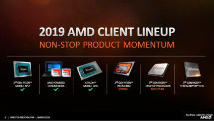 AMD Ryzen Roadmap