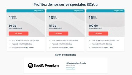 serie speciale betyou