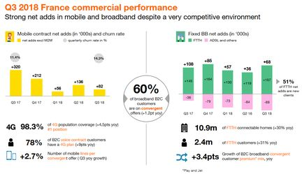 Orange-T3-2018-france-performances-commerciales