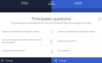 Google-Trends-Coupe-du-Monde-3