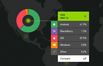 Kantar Android iOS