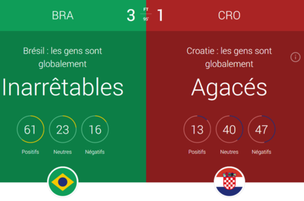 Google-Trends-Coupe-du-Monde-2