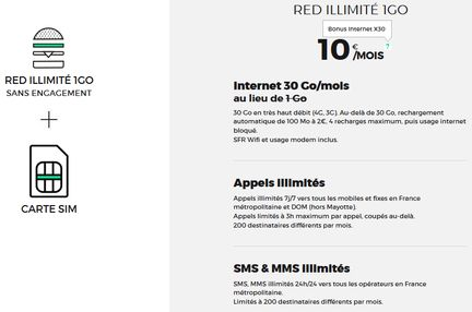 RED-SFR-forfait-illimite-1-go-bonus-internet-x30