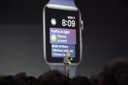 WWDC watchOS complications