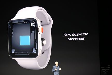 Apple Watch Series 3 processeur