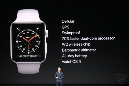 Apple Watch Series 3 specs