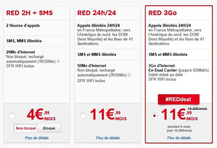 SFR RED promotion