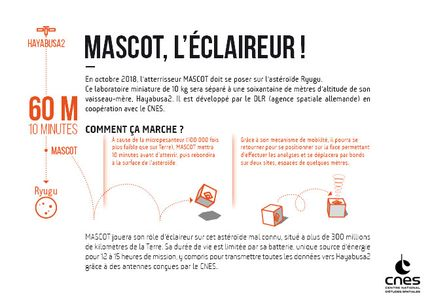 Mascot-infographie-Cnes