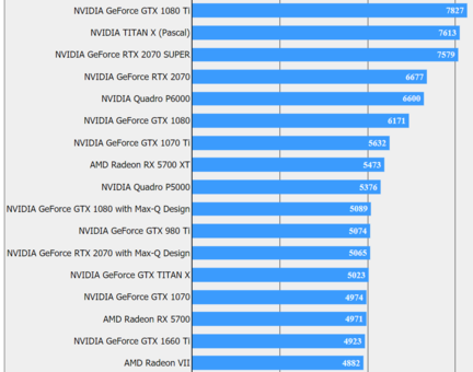FFXV benchmark RTX 2070 Super