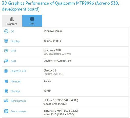 Qualcomm MTP8996